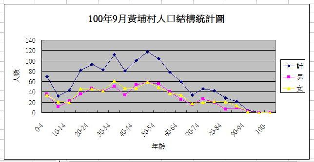 100-09-黃埔村.jpg