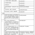 烈嶼鄉車轍道周邊環境改善工程_05.jpg