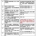 烈嶼鄉車轍道周邊環境改善工程_07.jpg