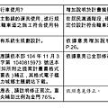 烈嶼鄉車轍道周邊環境改善工程_08.jpg