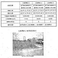nEO_IMG_烈嶼鄉烈嶼國中周邊地區第一期市地重劃計畫書_頁面_42.jpg