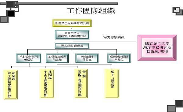 烈嶼遊艇碼頭暨渡假村規劃案_頁面_003.jpg