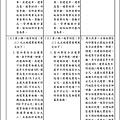 變更金門國家公園計畫_頁面_05.jpg