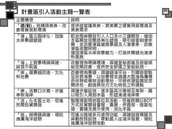 烈嶼遊艇碼頭暨渡假村規劃案_頁面_073.jpg
