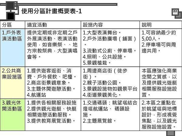 烈嶼遊艇碼頭暨渡假村規劃案_頁面_075.jpg
