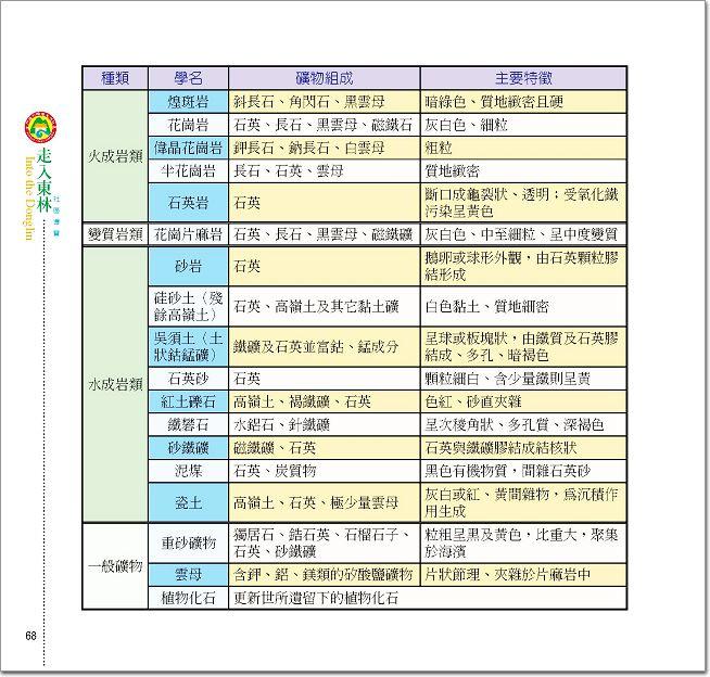 走入東林專輯_頁面_68.jpg