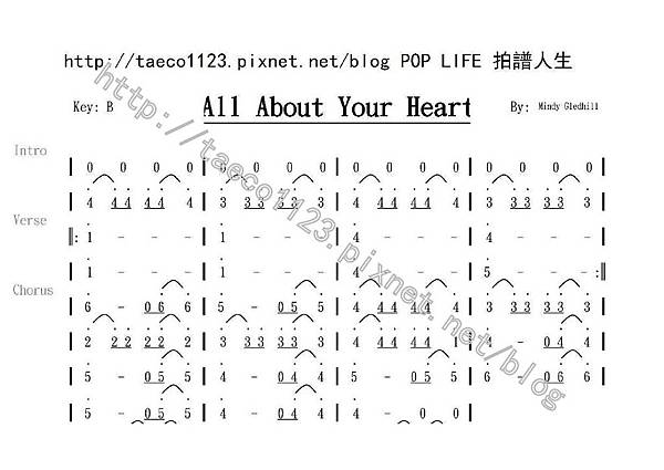 Mindy Gledhill-All About Your Heart  BASS譜