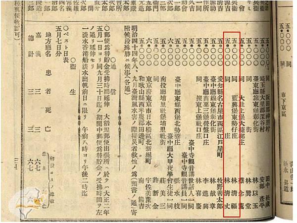 東勢仔林清丈1913年