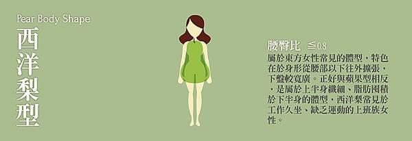 3.西洋梨型