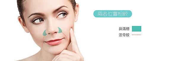 2鼻溝法令位置.jpg