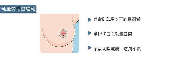 乳暈切口-01.jpg