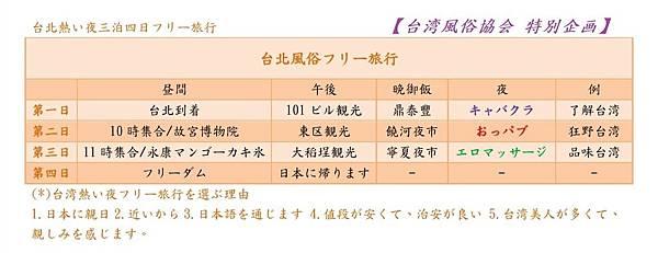 台北風俗四天三夜.jpg