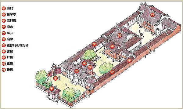 龍山寺平面圖.jpg