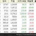 02-強轉弱