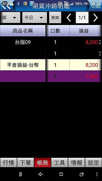 績效-20170830-東.進08_出49