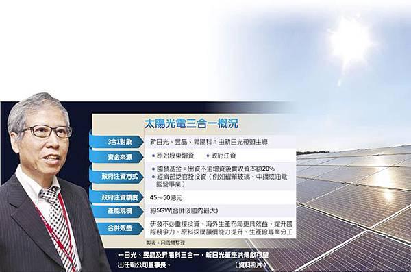 太陽能三合一.新日光
