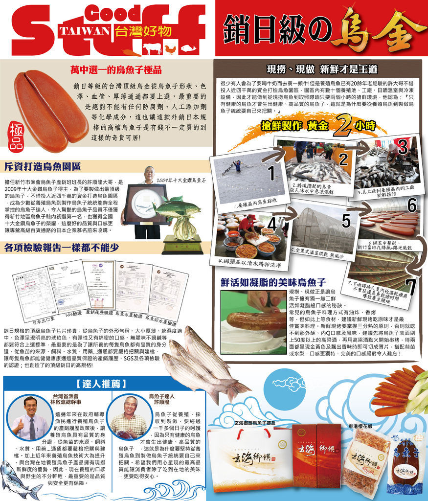 烏魚子-蘋果blog).jpg