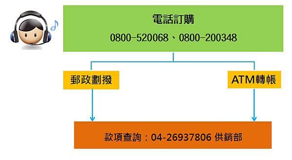 匯款步驟-3.jpg