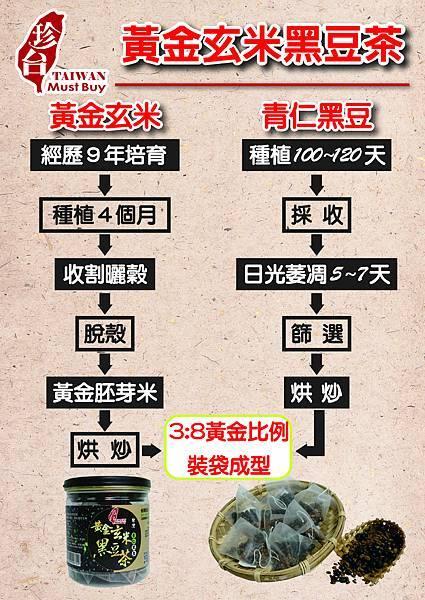 黑豆&玄米製程–黑豆-01.jpg