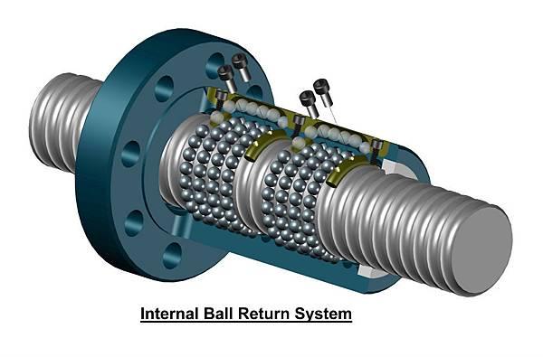 2b-internal-return-3d.jpg