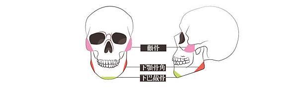 01台灣台北台中台南高雄削骨手術權威醫師醫生PTT推薦.jpg