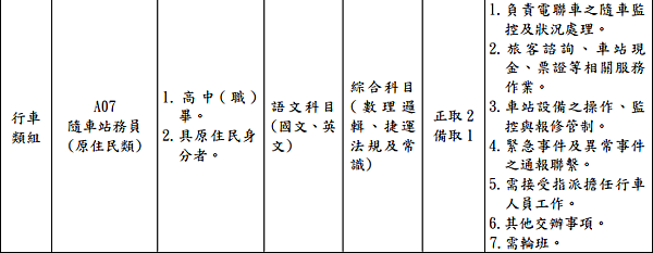 2017-106-北捷招考5.png