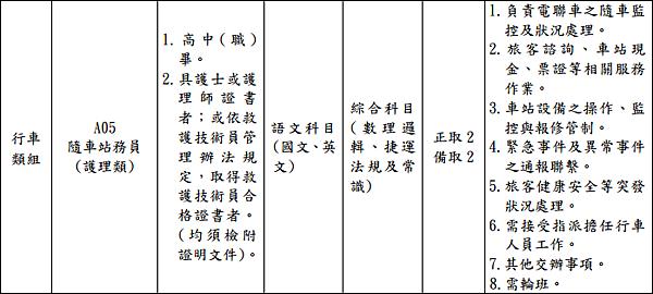 2017-106-北捷招考3.png