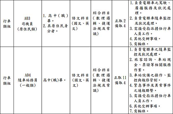 2017-106-北捷招考2.png