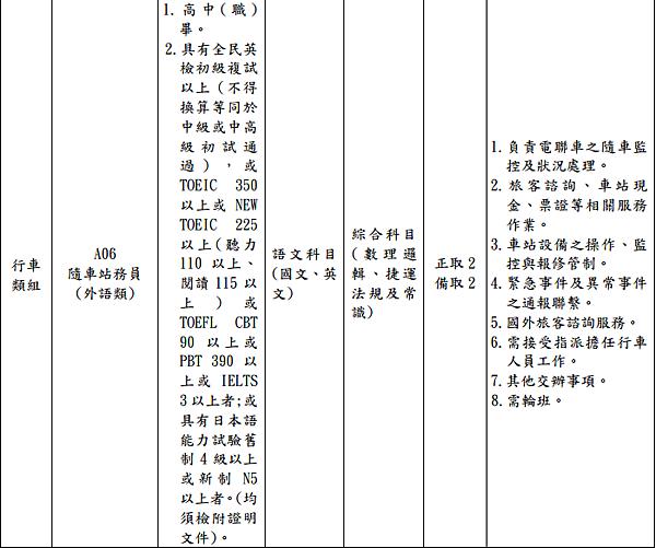 2017-106-北捷招考4.png