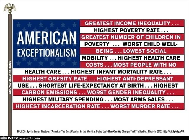 美國例外論