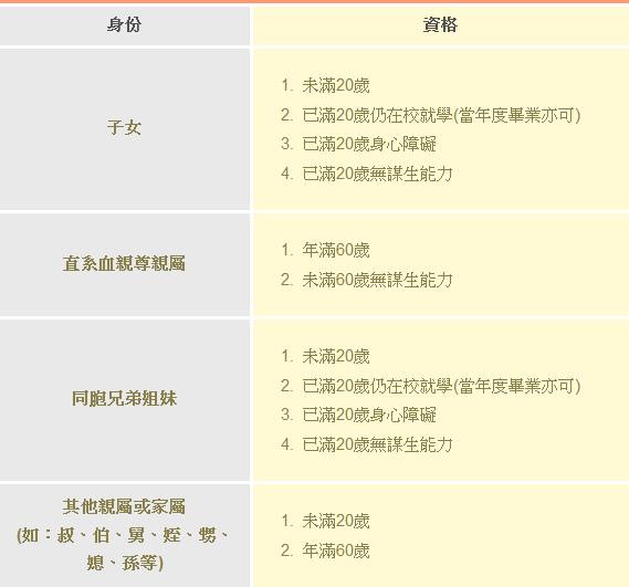 所得稅2免稅額.jpg