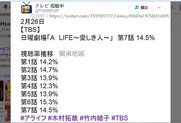 2%2F27推特資訊A Life關東地區收視