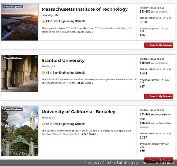 美國最好工程學系研究所