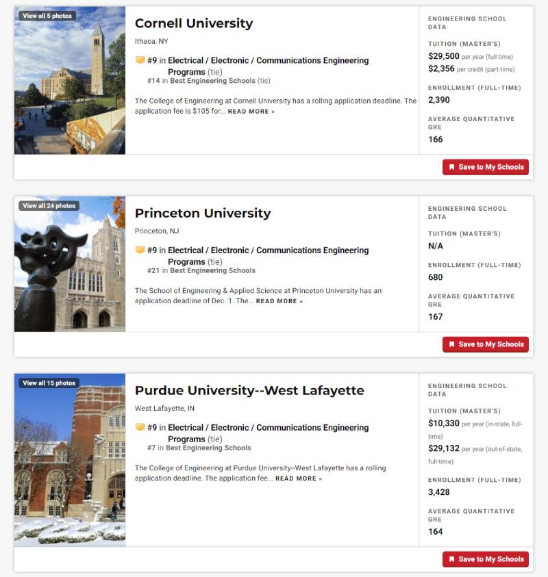 USNEWS2021-電子工程排行榜_3.jpg