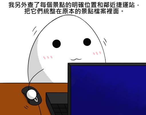 高雄行行前篇(5)