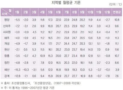 북한의_겨울5.jpg