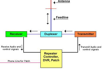 repeater-diagram.jpg