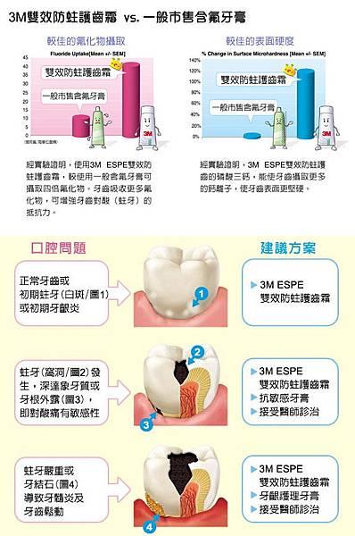 3M牙膏 (2).jpg