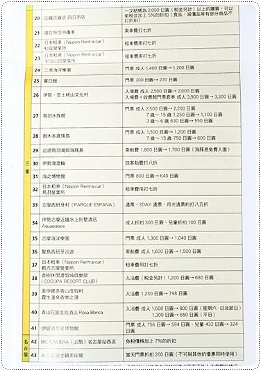 近鐵五日周遊券 (8).JPG