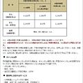 Blue Train Inn預約方法 (2).jpg