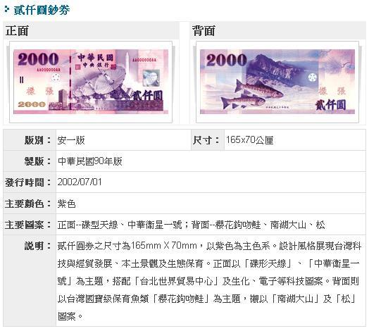 臺灣銀行2002年發行一仟兩仟元券安一版