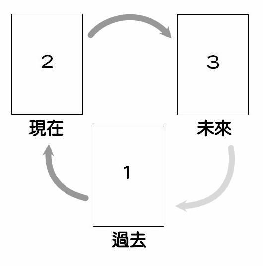 聖三角2.JPG