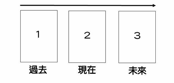 聖三角.JPG