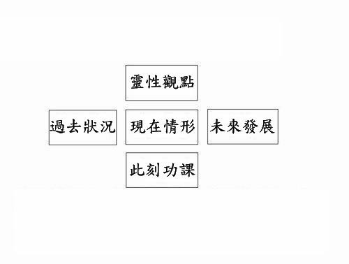 占卜圖2.JPG