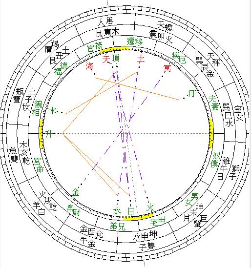 星盤001.png