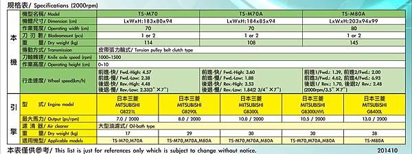 2014'10 TS-M70, M70A, M80A 自走式割草機-DM規格表