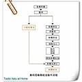 奧利塔_橄欖粕油_製作流程.jpg