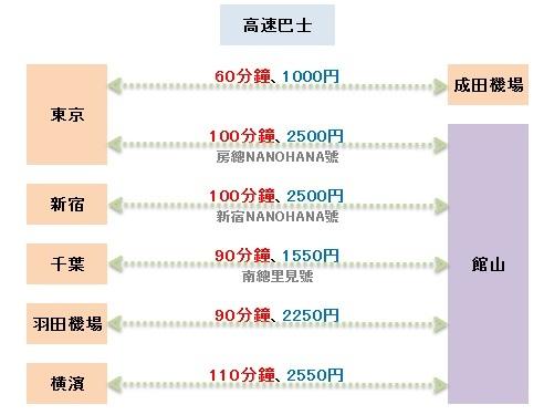 館山交通巴士1.jpg