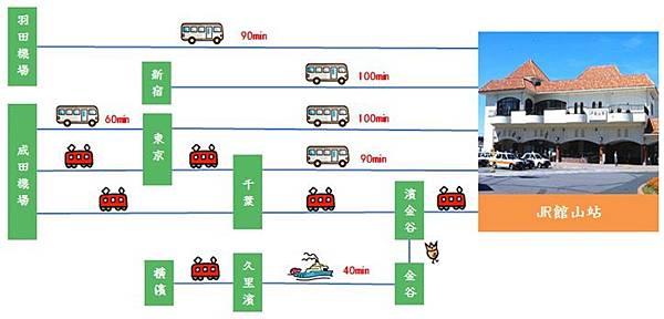 館山交通1.jpg
