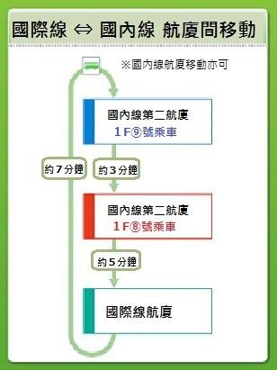 羽田国際線情報2.jpg